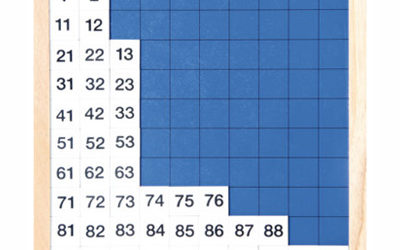 tavola del cento