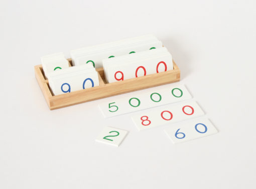 TARGHETTE NUMERATE cartelli dei numeri con scatola